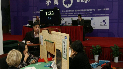 BCR in China