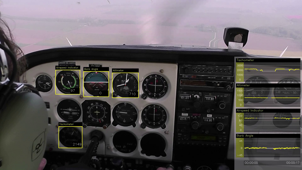 Recognizing meters in small aircraft