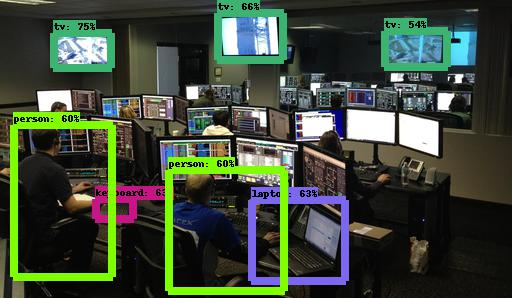 Detecting tv, laptop, keyboard and people