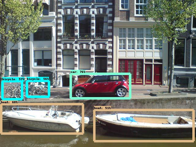 Detecting cars, bicycles and boats